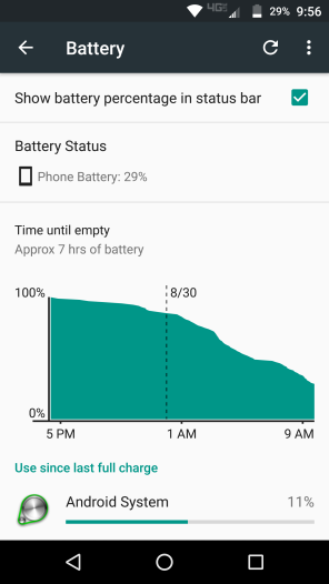 By the way, standby time stinks.