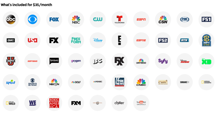 youtube-tv-new-channels