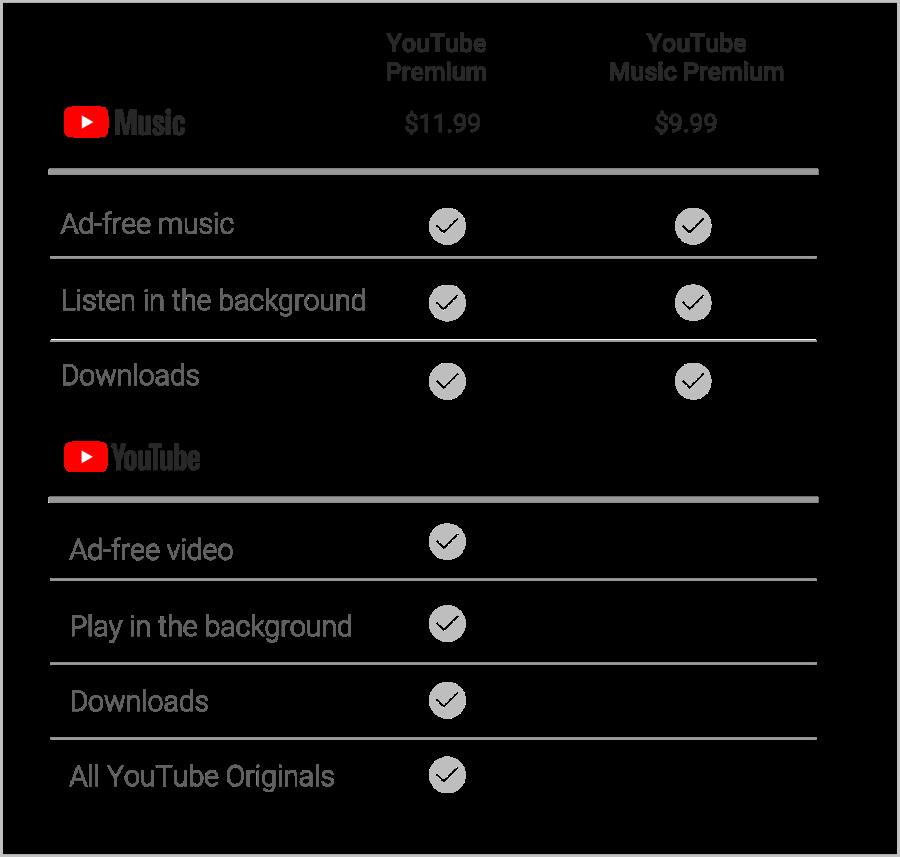 5_16 Latest Chart for BlogPost